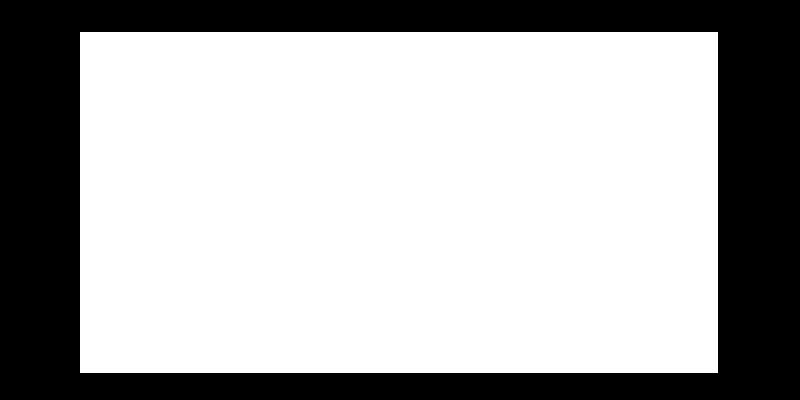 SANCHEZ BECCHI